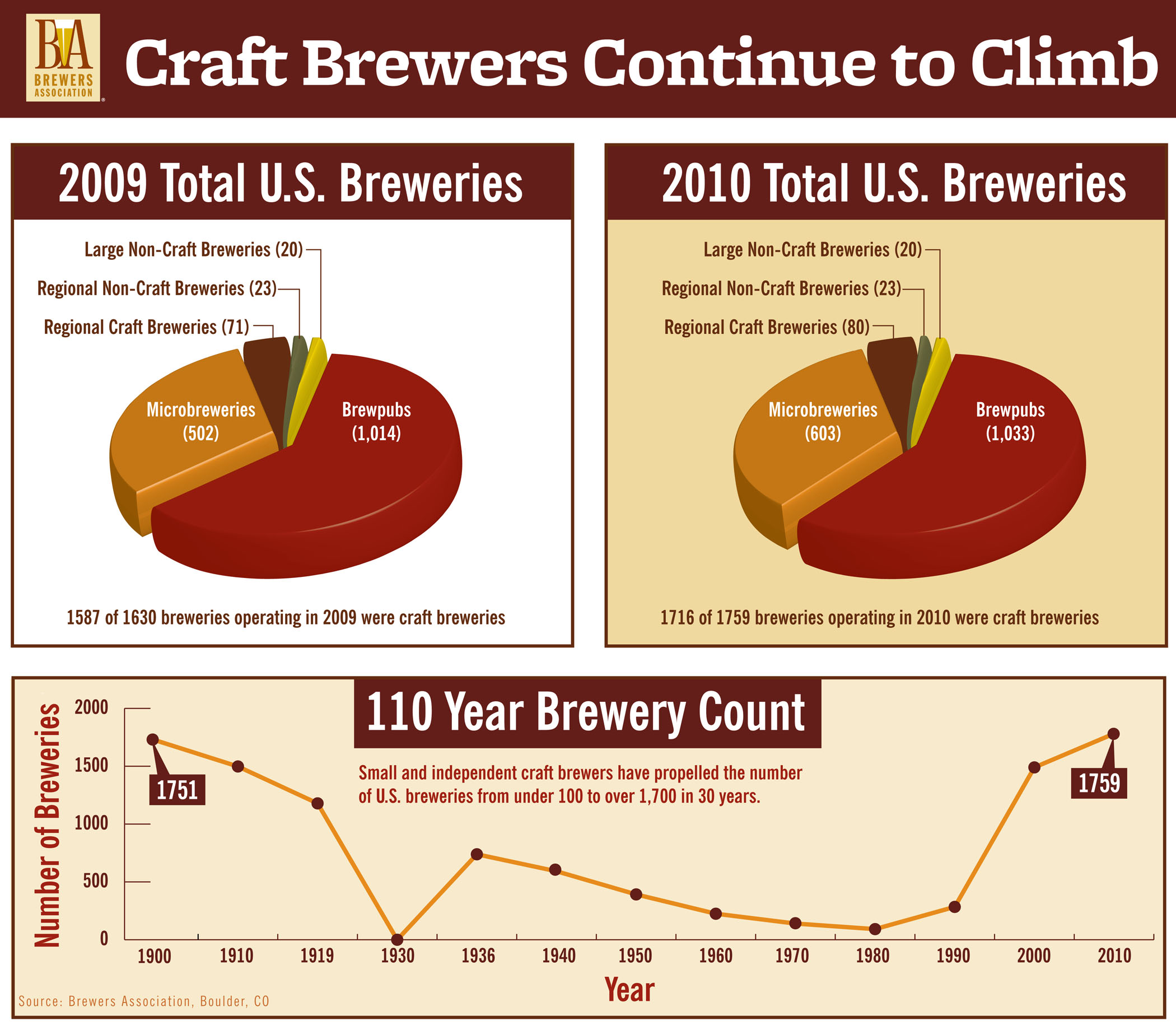 Breweries and shops for Japan craft beer association
