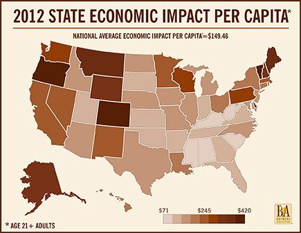 2012 Economic Impact by Capita