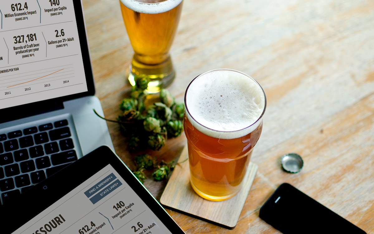 Craft beer sales by state for Where to buy craft beer