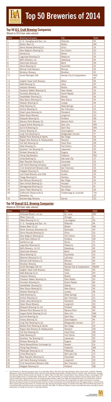 2015_Top_50