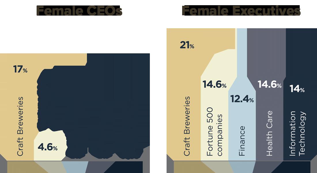 female_leadership