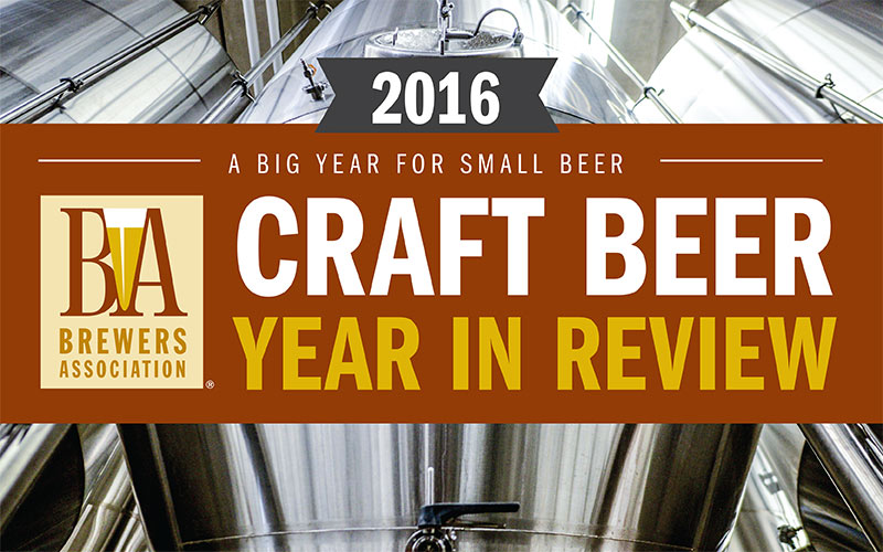 Craft Beer Year in Review 2016